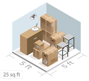 Business self storage size guide 2